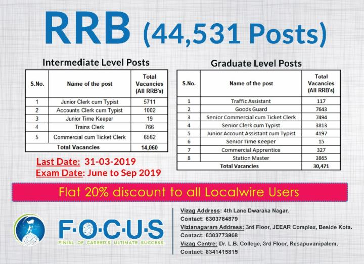 Get 20% Off on RRB Coaching Fee at Focus